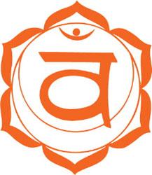 O segundo chakra: Svadhisthana