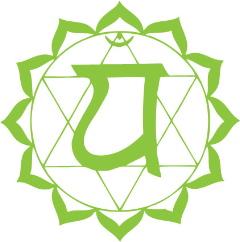 O quarto chakra: Anahata
