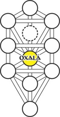 cabala_oxala