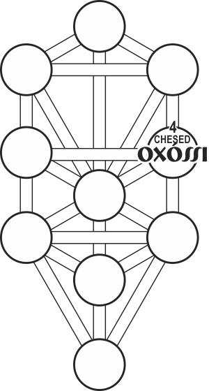 Kaballah-Oxossi
