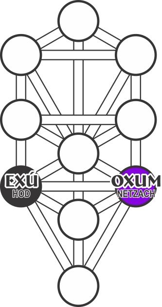Kaballah_Oxum-Exu