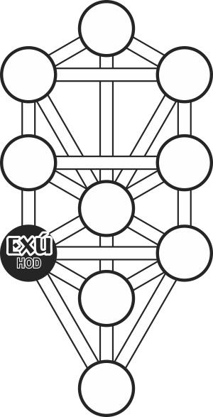 Exu-Hod