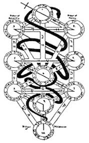Kabbalah_snake