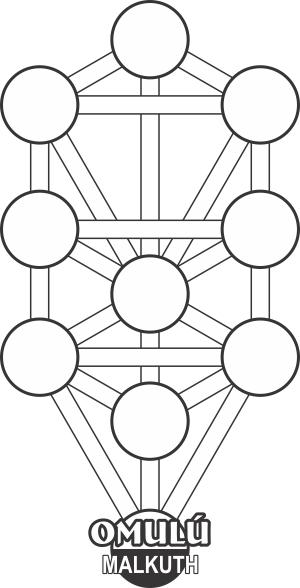 Omulu1
